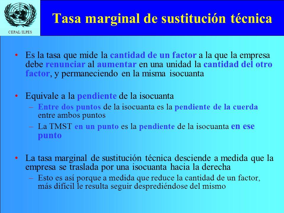 CEPAL/ILPES Tasa marginal de sustitución técnica Es la tasa que mide la cantidad de un factor a la que la empresa debe renunciar al aumentar en una un