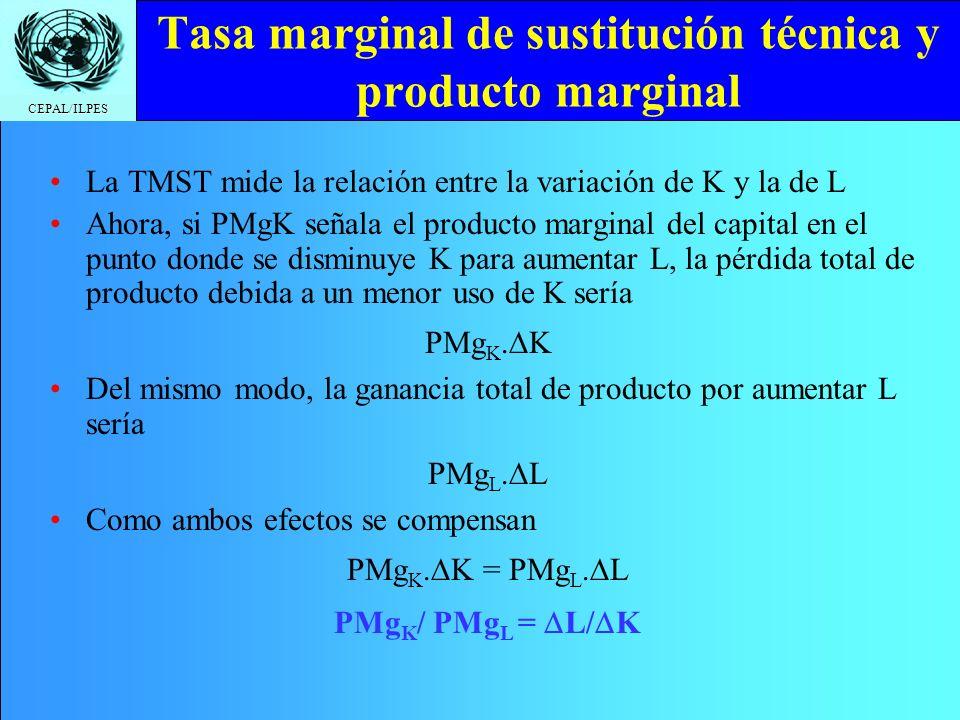 CEPAL/ILPES Tasa marginal de sustitución técnica y producto marginal La TMST mide la relación entre la variación de K y la de L Ahora, si PMgK señala