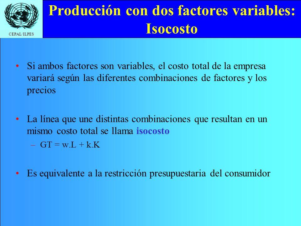CEPAL/ILPES Producción con dos factores variables: Isocosto Si ambos factores son variables, el costo total de la empresa variará según las diferentes