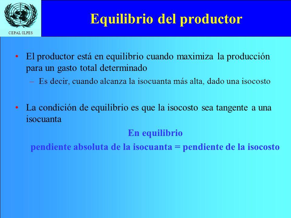 CEPAL/ILPES Equilibrio del productor El productor está en equilibrio cuando maximiza la producción para un gasto total determinado –Es decir, cuando a