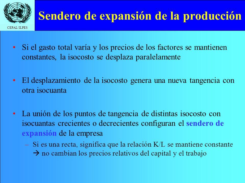 CEPAL/ILPES Sendero de expansión de la producción Si el gasto total varía y los precios de los factores se mantienen constantes, la isocosto se despla