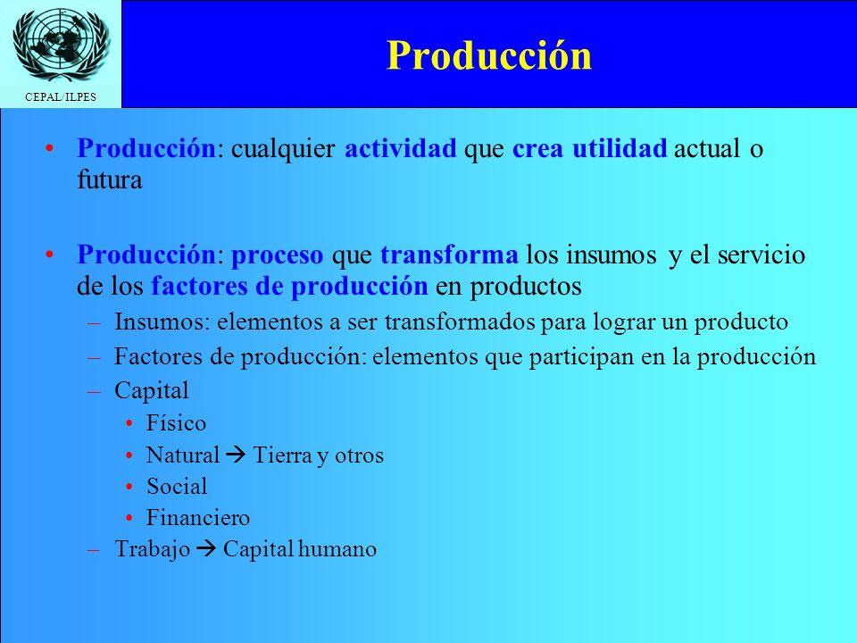CEPAL/ILPES Isocuantas: Ejemplo