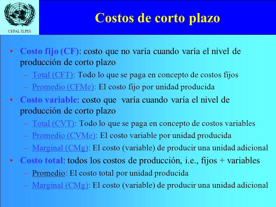 CEPAL/ILPES Costos de corto plazo Costo fijo (CF): costo que no varía cuando varía el nivel de producción de corto plazo –Total (CFT): Todo lo que se
