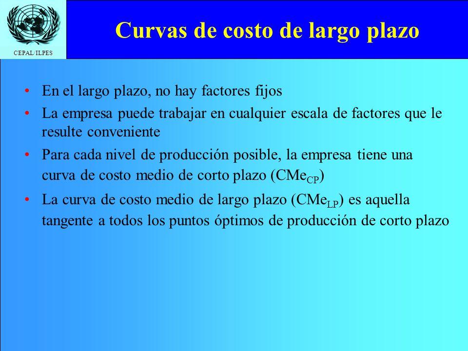 CEPAL/ILPES Curvas de costo de largo plazo En el largo plazo, no hay factores fijos La empresa puede trabajar en cualquier escala de factores que le r