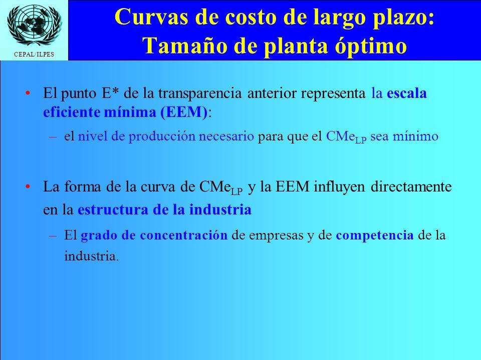 CEPAL/ILPES Curvas de costo de largo plazo: Tamaño de planta óptimo El punto E* de la transparencia anterior representa la escala eficiente mínima (EE