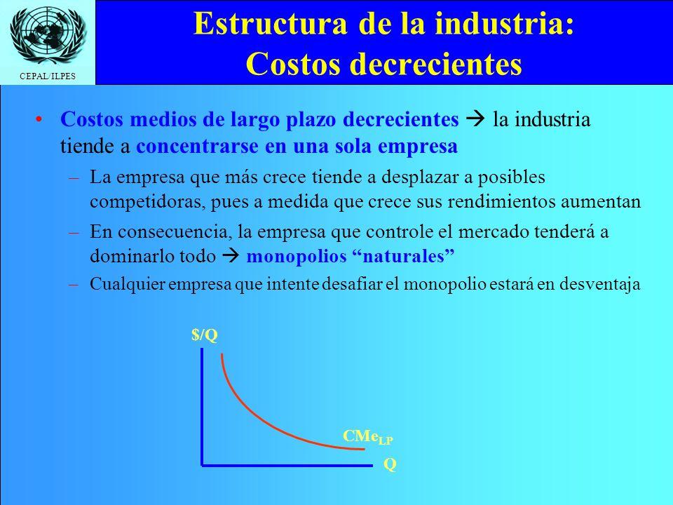 CEPAL/ILPES Estructura de la industria: Costos decrecientes Costos medios de largo plazo decrecientes la industria tiende a concentrarse en una sola e