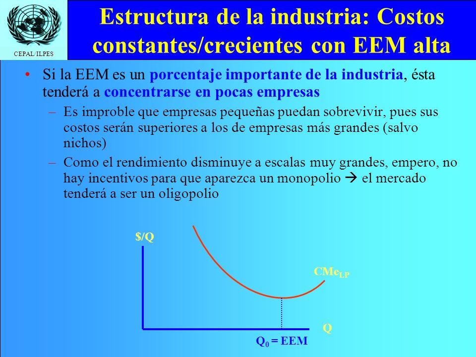 CEPAL/ILPES Estructura de la industria: Costos constantes/crecientes con EEM alta Si la EEM es un porcentaje importante de la industria, ésta tenderá