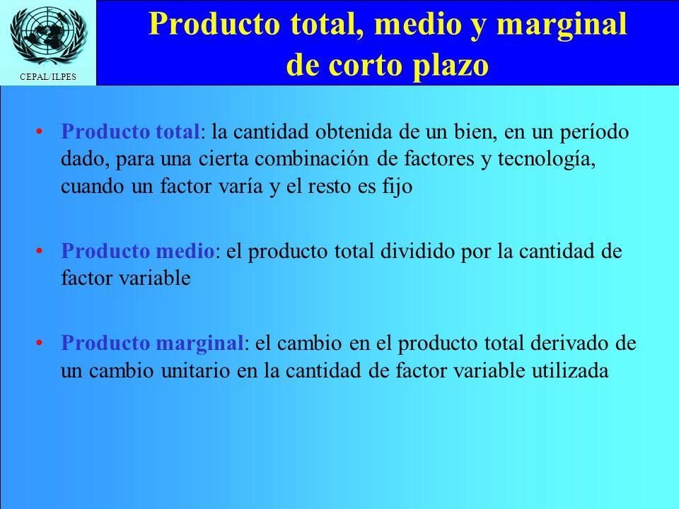 CEPAL/ILPES Producto total, medio y marginal de corto plazo Producto total: la cantidad obtenida de un bien, en un período dado, para una cierta combi