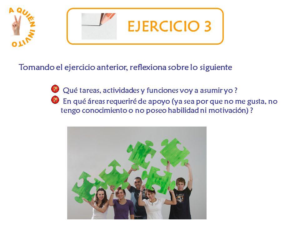 EJERCICIO 3 Tomando el ejercicio anterior, reflexiona sobre lo siguiente Qué tareas, actividades y funciones voy a asumir yo ? En qué áreas requeriré