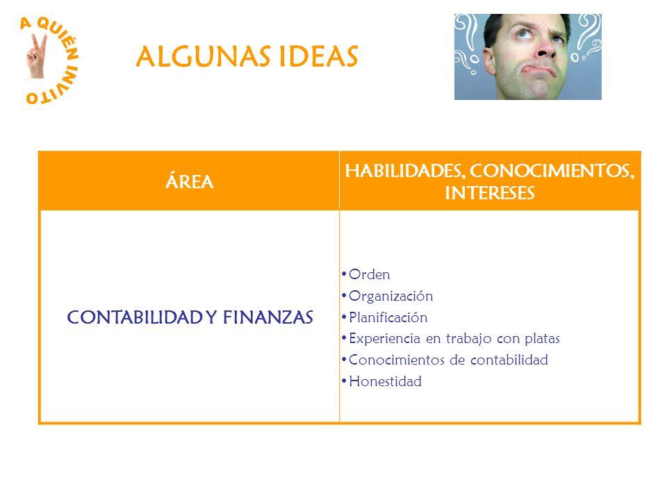 ALGUNAS IDEAS ÁREA HABILIDADES, CONOCIMIENTOS, INTERESES CONTABILIDAD Y FINANZAS Orden Organización Planificación Experiencia en trabajo con platas Co