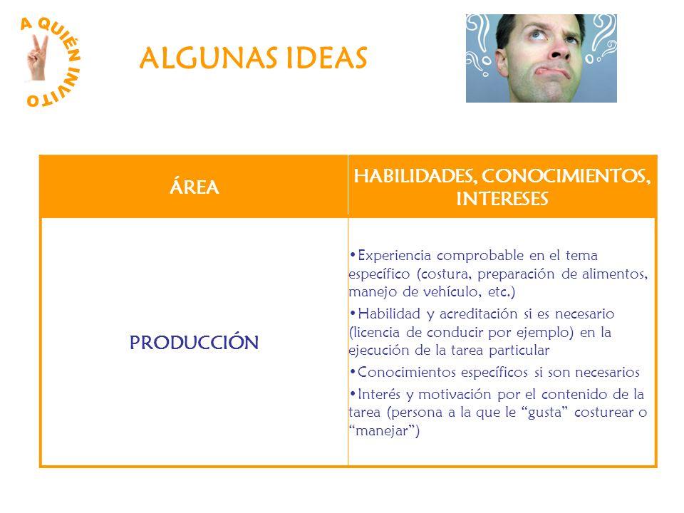 ALGUNAS IDEAS ÁREA HABILIDADES, CONOCIMIENTOS, INTERESES PRODUCCIÓN Experiencia comprobable en el tema específico (costura, preparación de alimentos,