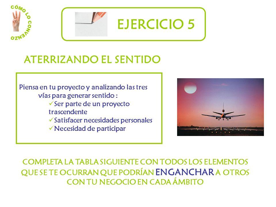EJERCICIO 5 ATERRIZANDO EL SENTIDO Piensa en tu proyecto y analizando las tres vías para generar sentido : Ser parte de un proyecto trascendente Satis