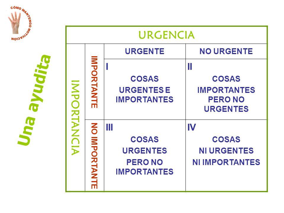 URGENCIA IMPORTANCIA IMPORTANTE URGENTENO URGENTE I COSAS URGENTES E IMPORTANTES II COSAS IMPORTANTES PERO NO URGENTES NO IMPORTANTE III COSAS URGENTE