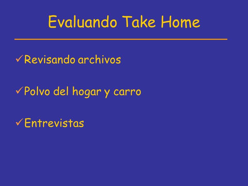 Evaluando Take Home Revisando archivos Polvo del hogar y carro Entrevistas