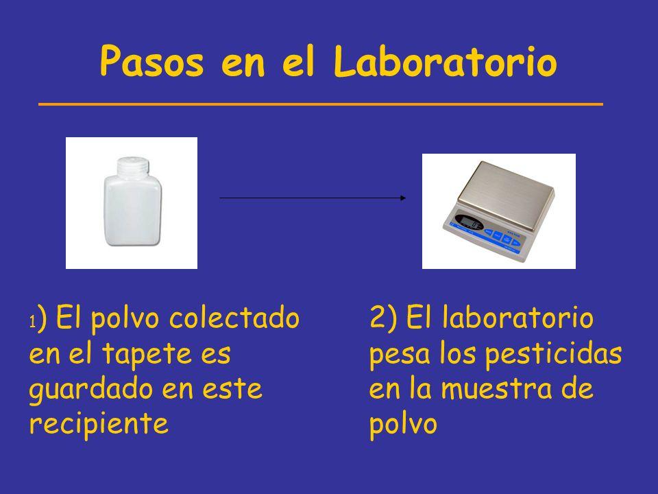 Pasos en el Laboratorio 1 ) El polvo colectado en el tapete es guardado en este recipiente 2) El laboratorio pesa los pesticidas en la muestra de polv