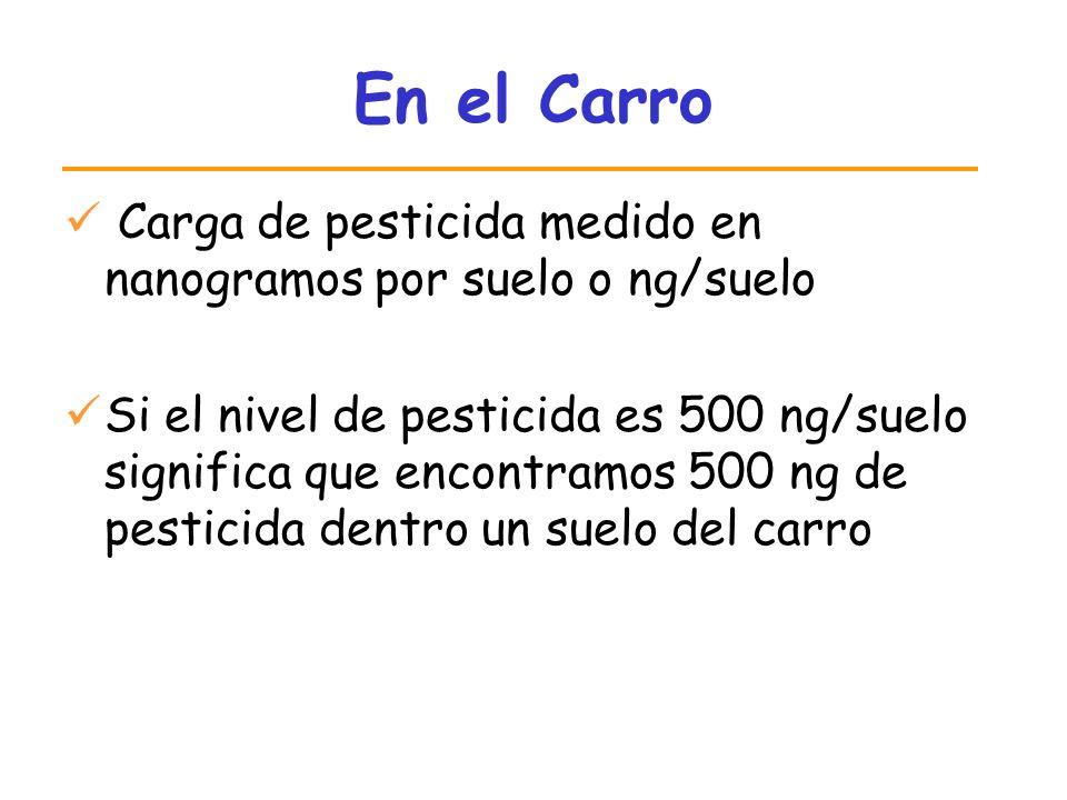 En el Carro Carga de pesticida medido en nanogramos por suelo o ng/suelo Si el nivel de pesticida es 500 ng/suelo significa que encontramos 500 ng de