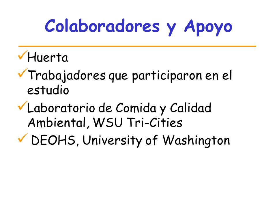 Colaboradores y Apoyo Huerta Trabajadores que participaron en el estudio Laboratorio de Comida y Calidad Ambiental, WSU Tri-Cities DEOHS, University o