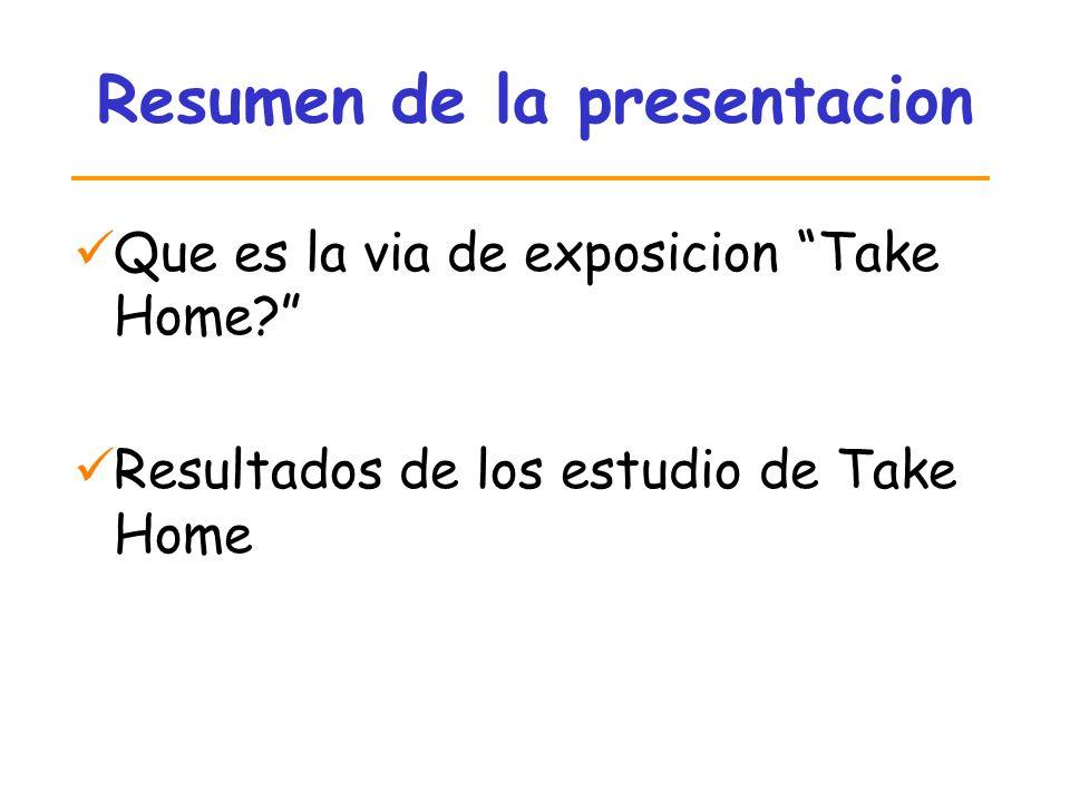 Resumen de la presentacion Que es la via de exposicion Take Home? Resultados de los estudio de Take Home