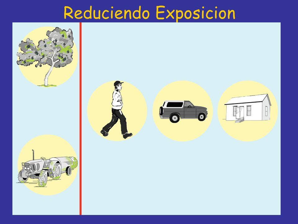 Reduciendo Exposicion