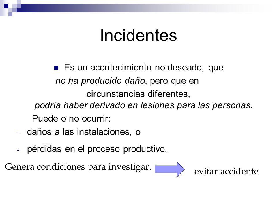 Incidentes Es un acontecimiento no deseado, que no ha producido daño, pero que en circunstancias diferentes, podría haber derivado en lesiones para la