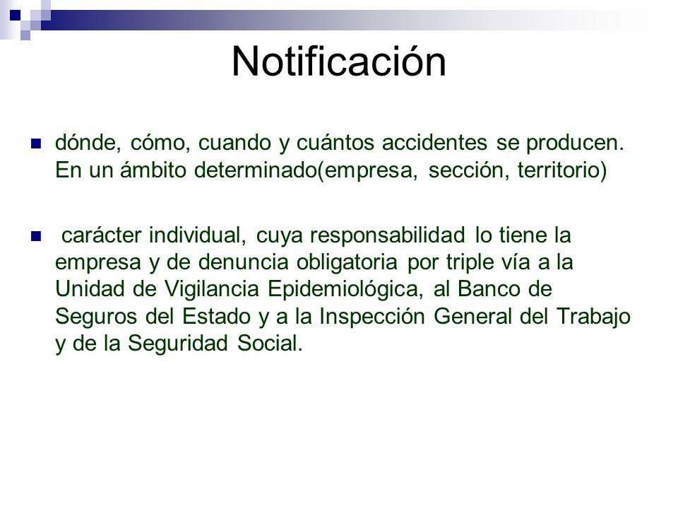 Notificación dónde, cómo, cuando y cuántos accidentes se producen. En un ámbito determinado(empresa, sección, territorio) carácter individual, cuya re
