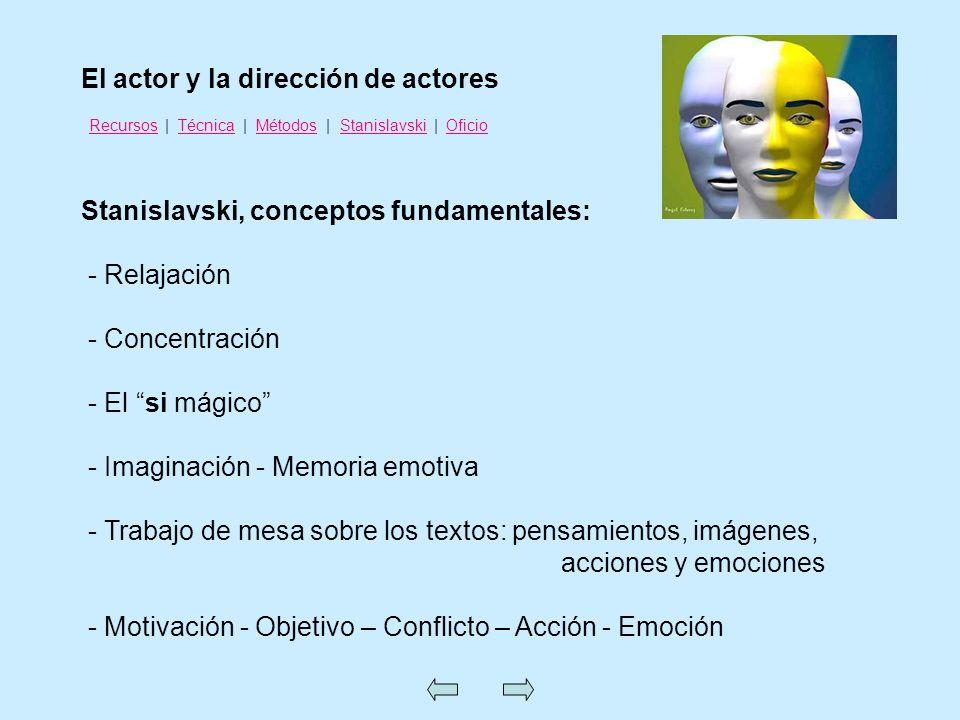 Stanislavski, conceptos fundamentales: - Relajación - Concentración - El si mágico - Imaginación - Memoria emotiva - Trabajo de mesa sobre los textos: pensamientos, imágenes, acciones y emociones - Motivación - Objetivo – Conflicto – Acción - Emoción El actor y la dirección de actores RecursosRecursos | Técnica | Métodos | Stanislavski | OficioTécnicaMétodosStanislavskiOficio