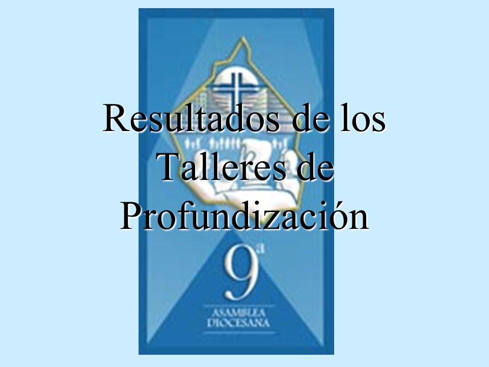 9.Obras sociales 8. Formación Presbíteros 7. Religiosidad Popular 6.