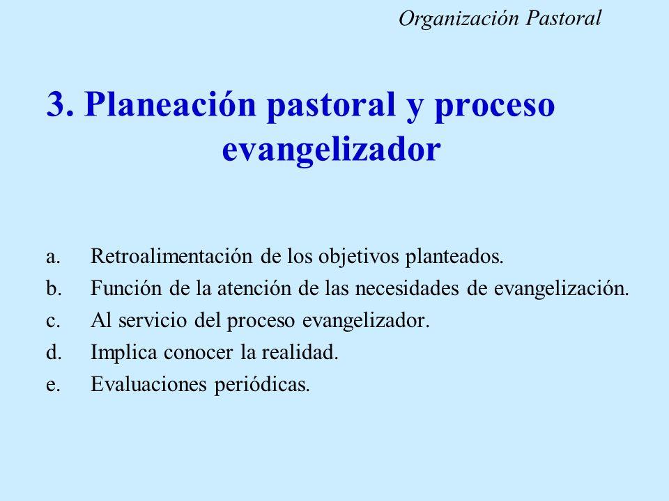 3. Planeación pastoral y proceso evangelizador a.Retroalimentación de los objetivos planteados. b.Función de la atención de las necesidades de evangel