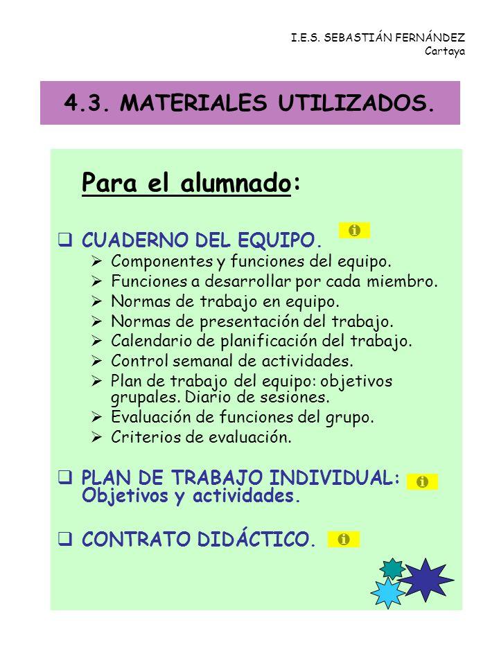 4.3. MATERIALES UTILIZADOS. Para el alumnado: CUADERNO DEL EQUIPO. Componentes y funciones del equipo. Funciones a desarrollar por cada miembro. Norma