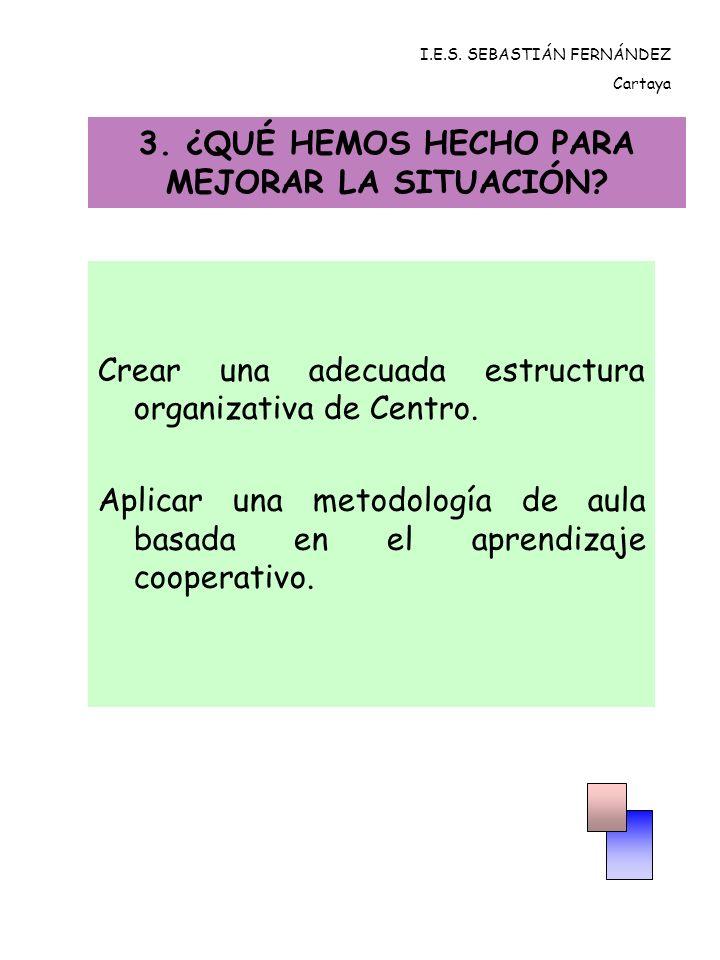 4.DESARROLLO DEL MÉTODO.4.1 ORGANIZACIÓN DEL AULA.