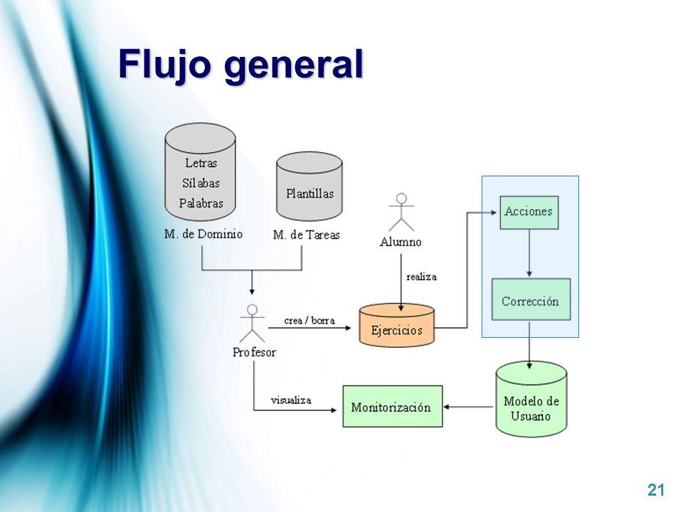 Page 21 Flujo general