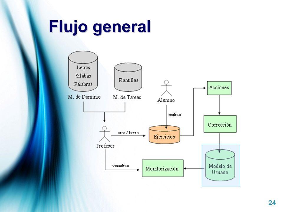 Page 24 Flujo general