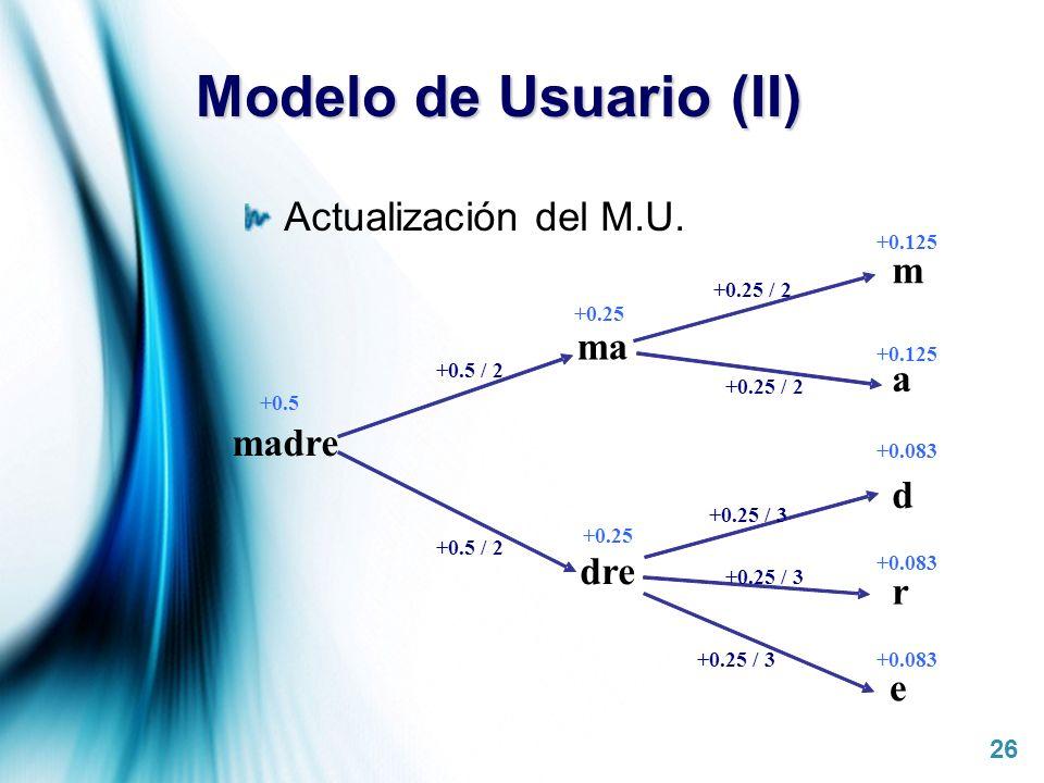 Page 26 Modelo de Usuario (II) Actualización del M.U. madre ma dre m a d r e +0.5 +0.5 / 2 +0.25 +0.25 / 2 +0.25 / 3 +0.125 +0.083 +0.25