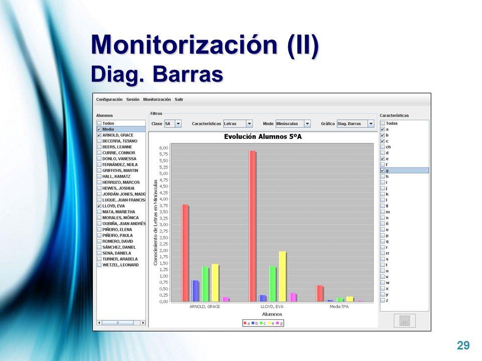 Page 29 Monitorización (II) Diag. Barras