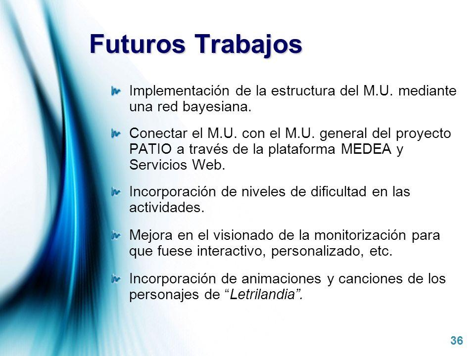 Page 36 Futuros Trabajos Implementación de la estructura del M.U. mediante una red bayesiana. Conectar el M.U. con el M.U. general del proyecto PATIO
