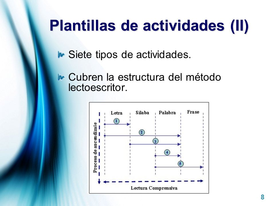 Page 8 Plantillas de actividades (II) Siete tipos de actividades. Cubren la estructura del método lectoescritor.