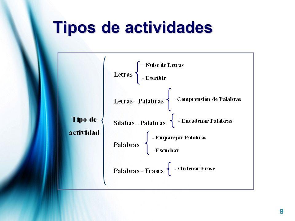 Page 9 Tipos de actividades