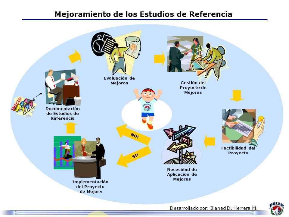 Desarrollado por: Illaned D. Herrera M. Mejoramiento de los Estudios de Referencia Documentación de Estudios de Referencia Evaluación de Mejoras Facti