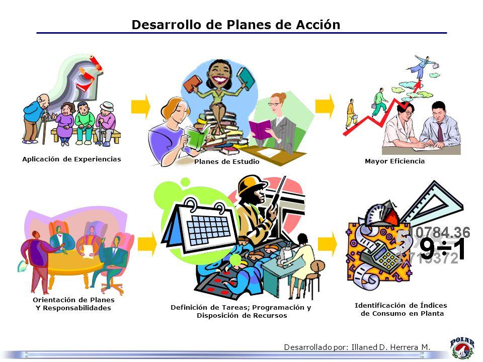 Desarrollado por: Illaned D. Herrera M. Desarrollo de Planes de Acción Aplicación de Experiencias Mayor Eficiencia Planes de Estudio Orientación de Pl