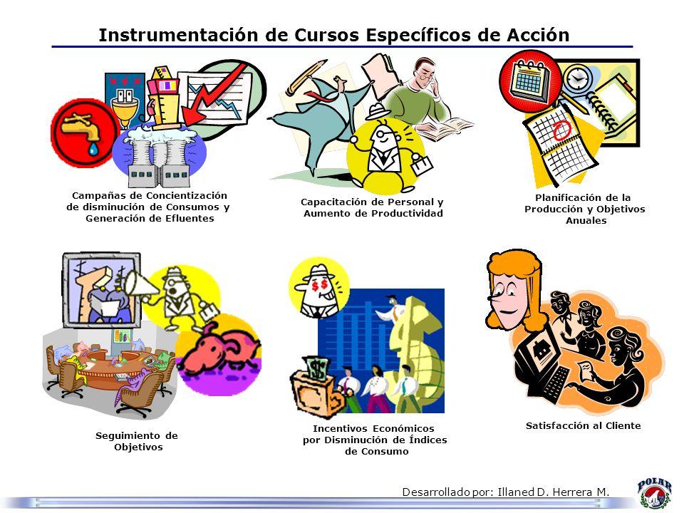 Desarrollado por: Illaned D. Herrera M. Instrumentación de Cursos Específicos de Acción Campañas de Concientización de disminución de Consumos y Gener