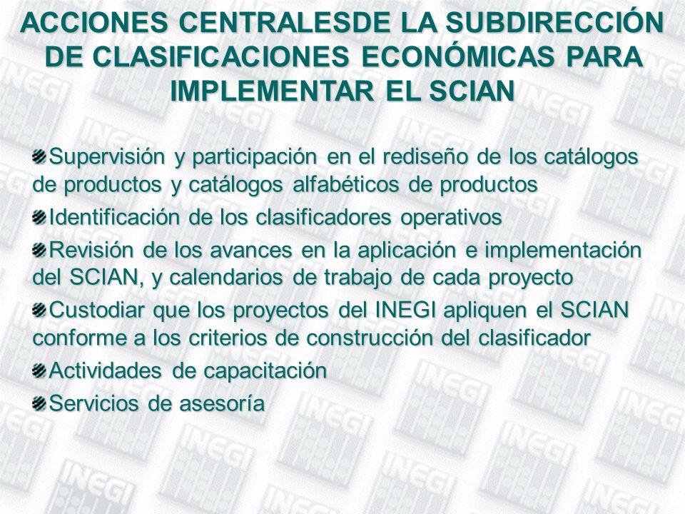 Supervisión y participación en el rediseño de los catálogos de productos y catálogos alfabéticos de productos Identificación de los clasificadores ope