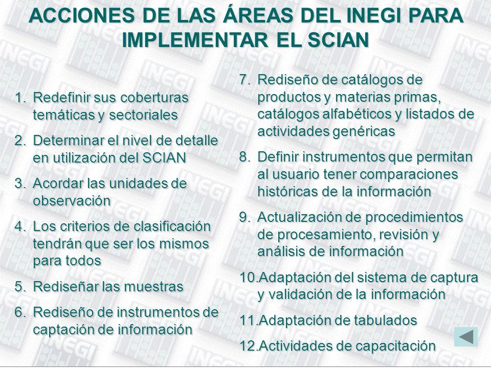 ACCIONES DE LAS ÁREAS DEL INEGI PARA IMPLEMENTAR EL SCIAN 1.Redefinir sus coberturas temáticas y sectoriales 2.Determinar el nivel de detalle en utili