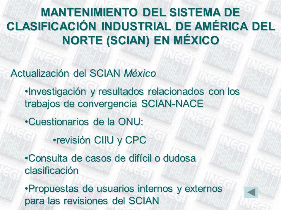 MANTENIMIENTO DEL SISTEMA DE CLASIFICACIÓN INDUSTRIAL DE AMÉRICA DEL NORTE (SCIAN) EN MÉXICO Actualización del SCIAN México Investigación y resultados