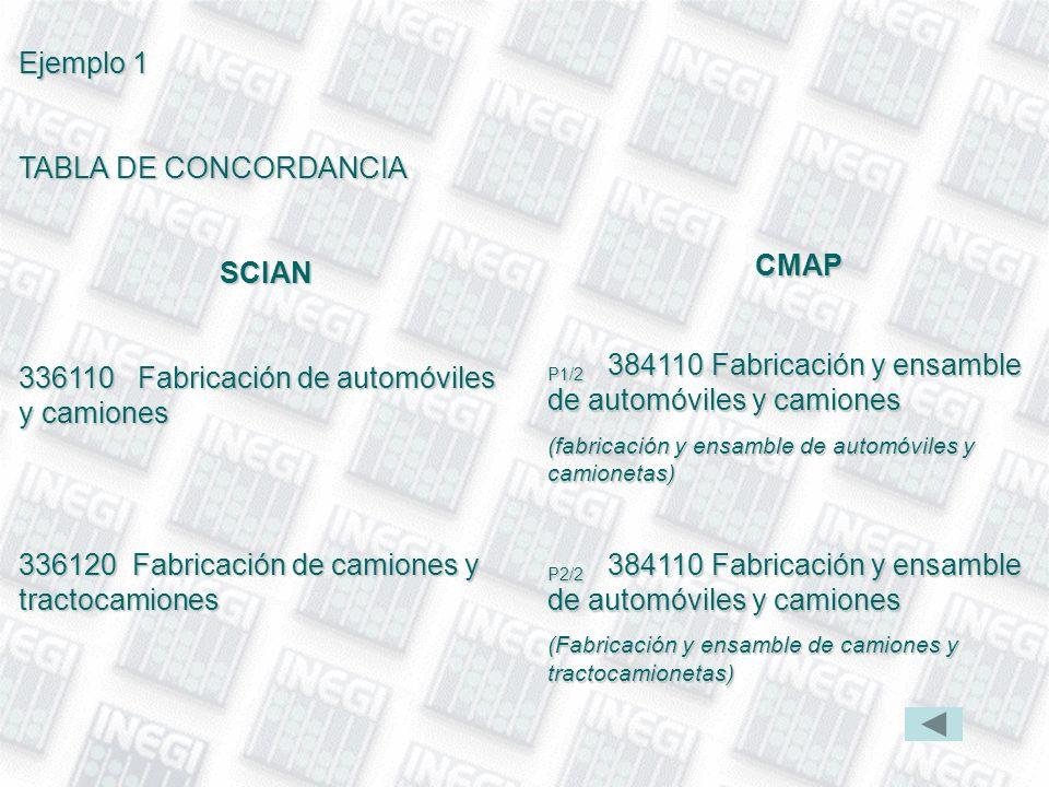 Ejemplo 1 TABLA DE CONCORDANCIA SCIAN 336110 Fabricación de automóviles y camiones 336120 Fabricación de camiones y tractocamiones CMAP P1/2 384110 Fa