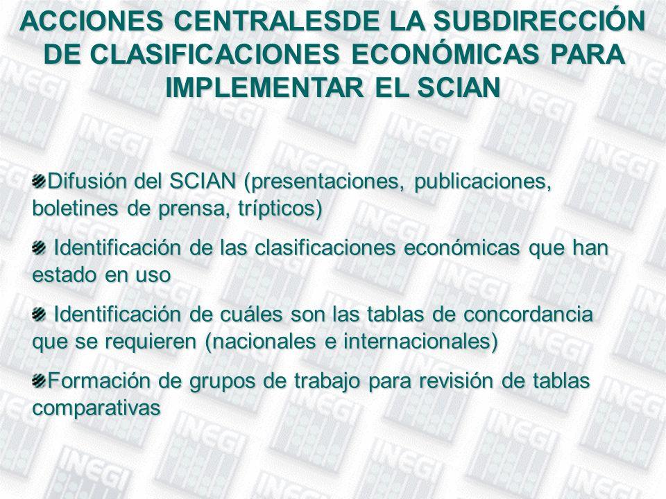 ACCIONES CENTRALESDE LA SUBDIRECCIÓN DE CLASIFICACIONES ECONÓMICAS PARA IMPLEMENTAR EL SCIAN Difusión del SCIAN (presentaciones, publicaciones, boleti