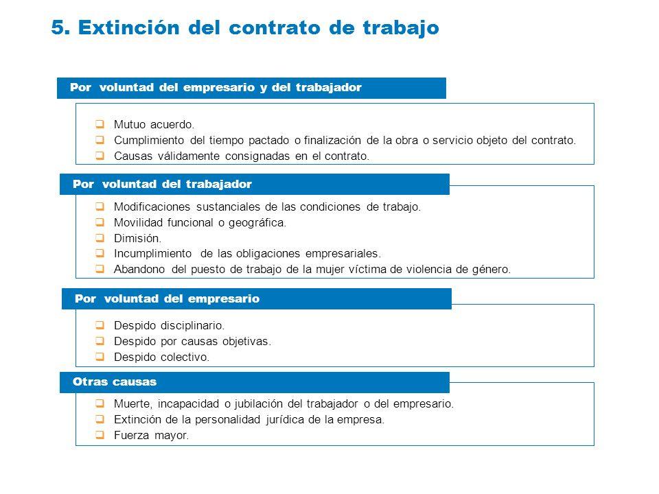 5. Extinción del contrato de trabajo Mutuo acuerdo. Cumplimiento del tiempo pactado o finalización de la obra o servicio objeto del contrato. Causas v