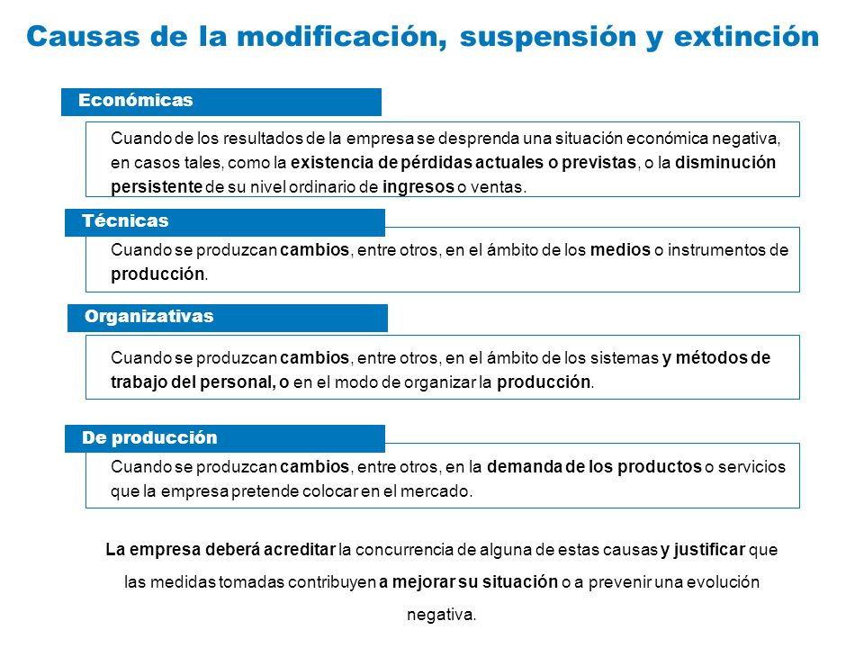 1.Modificaciones sustanciales del contrato de trabajo Son cambios que alteran y transforman la relación laboral cuando existan probadas razones económicas, técnicas, organizativas o de producción.