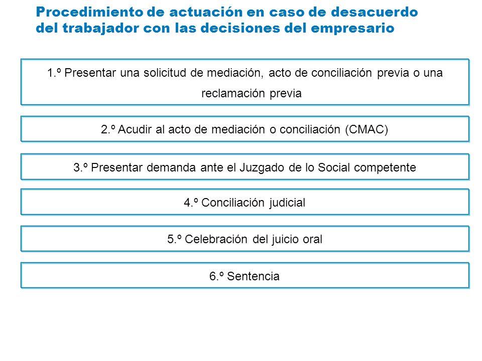 Procedimiento de actuación en caso de desacuerdo del trabajador con las decisiones del empresario 1.º Presentar una solicitud de mediación, acto de co