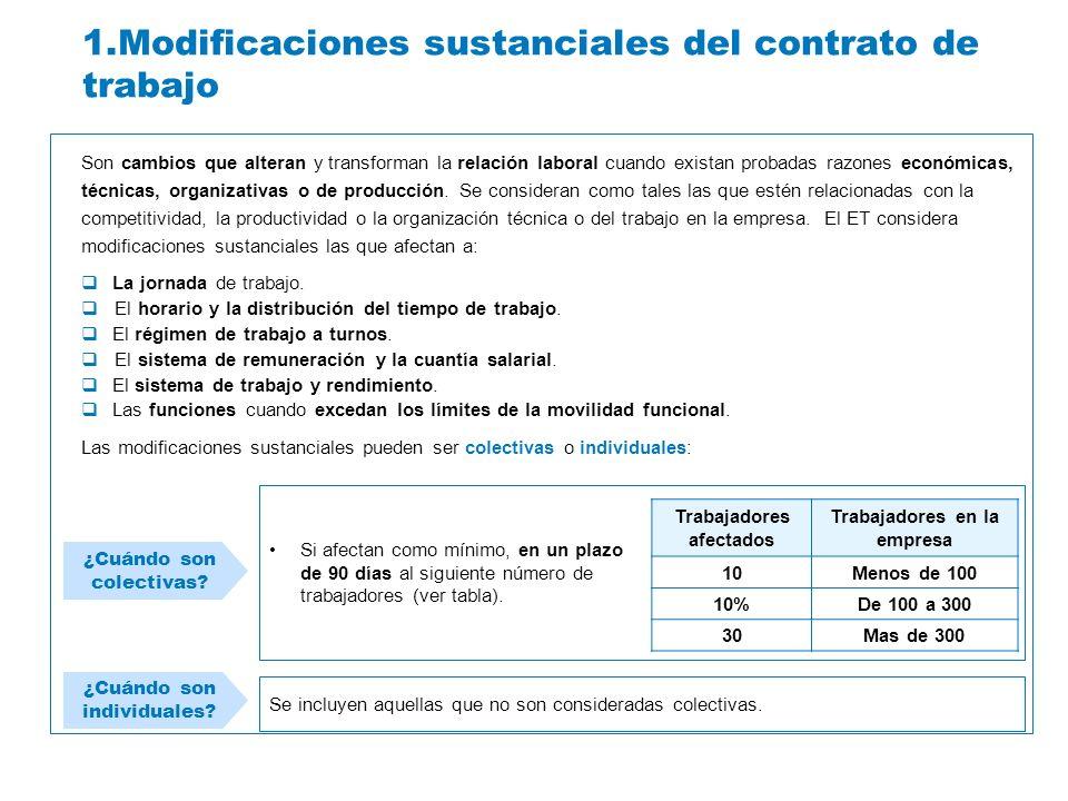 1.Modificaciones sustanciales del contrato de trabajo Son cambios que alteran y transforman la relación laboral cuando existan probadas razones económ