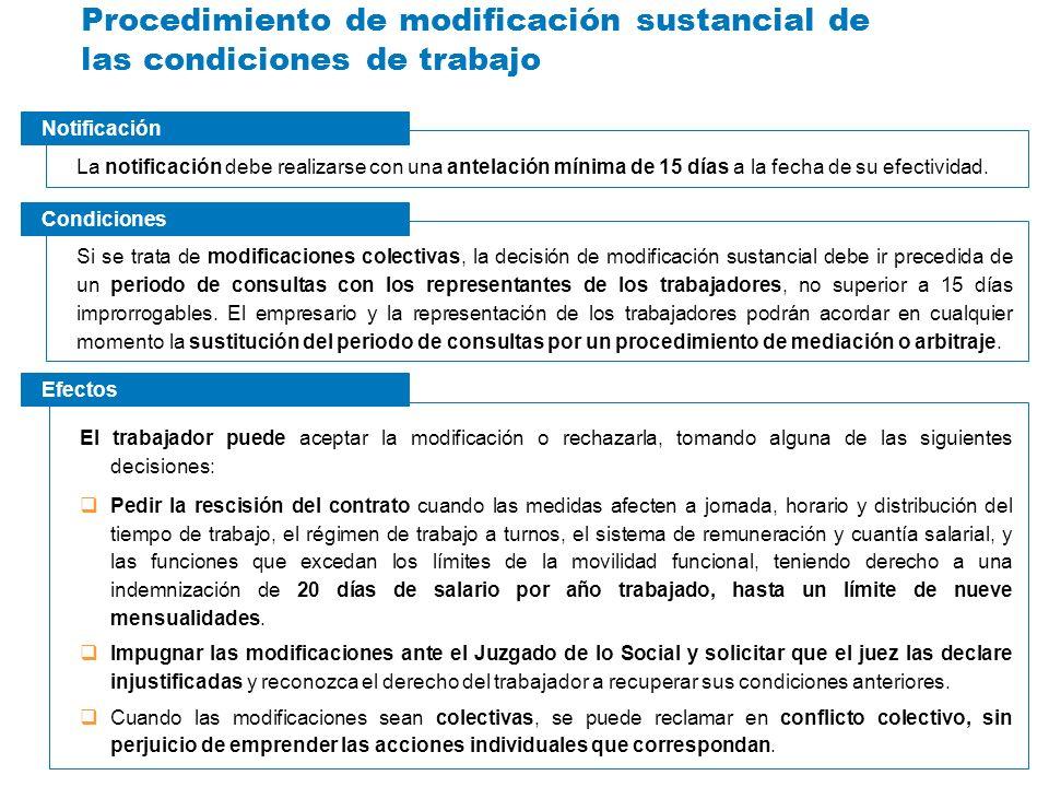 Procedimiento de modificación sustancial de las condiciones de trabajo La notificación debe realizarse con una antelación mínima de 15 días a la fecha